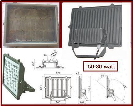 فریم و قاب پروژکتور LED